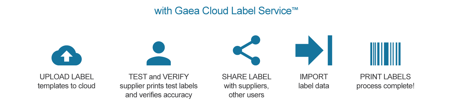 5 Steps to Label Printing Perfection with Gaea Cloud Label Service (CLS)