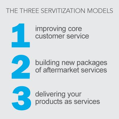 The Three Servitization Models