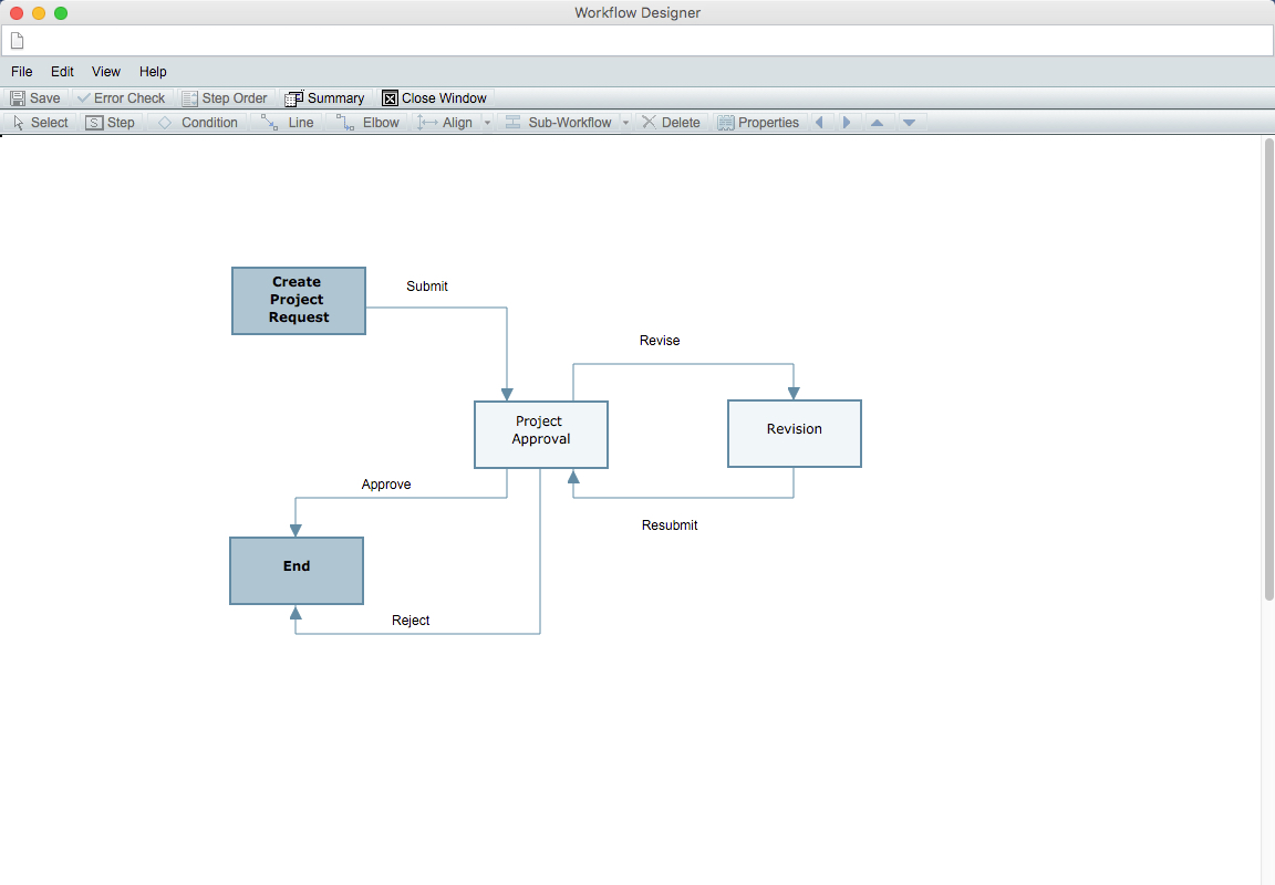 Unifier sample workflow, project request