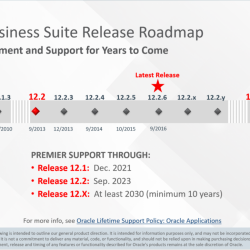 Oracle EBS Release Roadmap