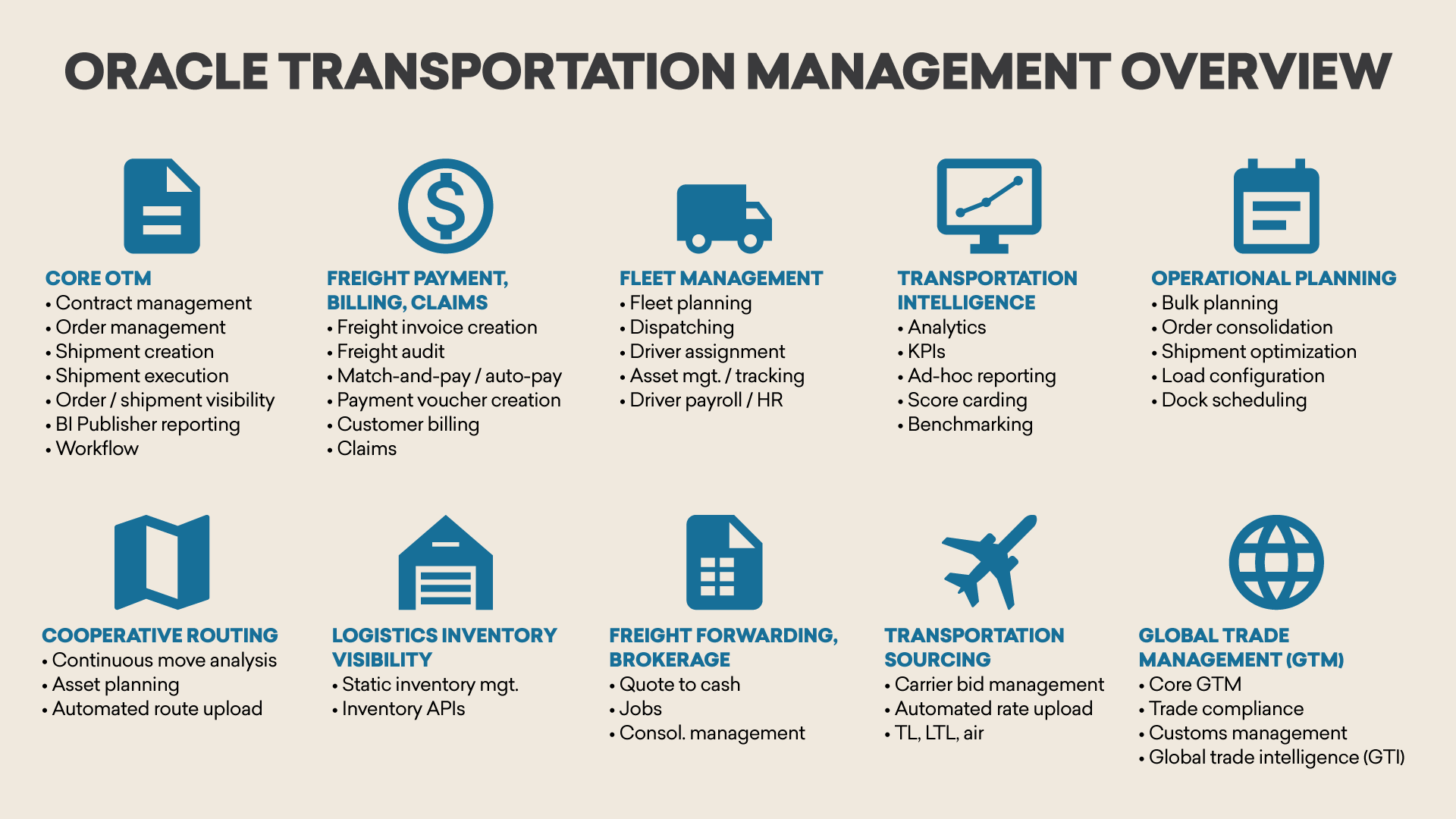 Oracle Transportation Management Overview