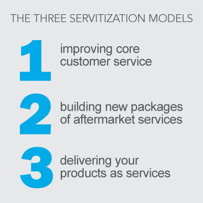 The Three Servitization Models