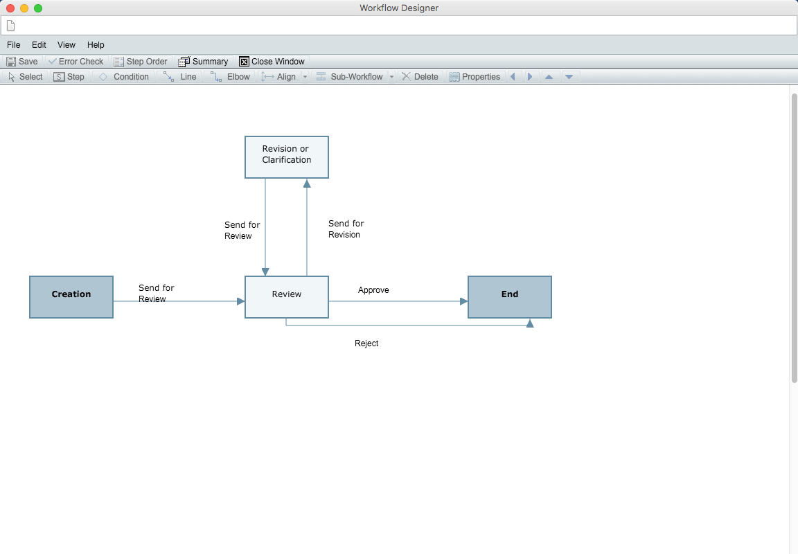 Unifier sample workflow, submittal